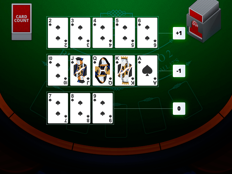 Blackjack Card Counting - How to Count Cards with our FREE Trainer
