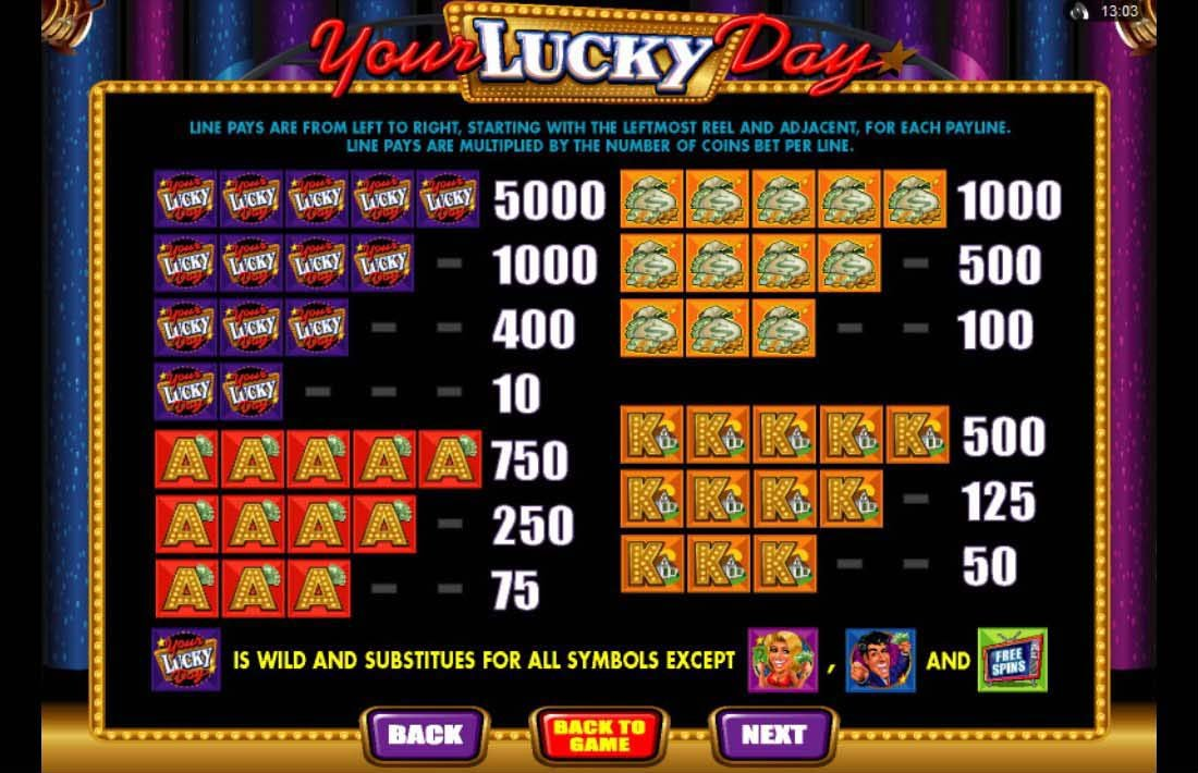 How many clams bet on luckday how to buy bitcoins safely home