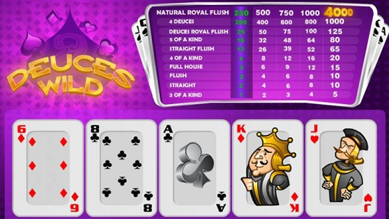 Free Online Video Poker 2020 Play 80 Games No Sign Up