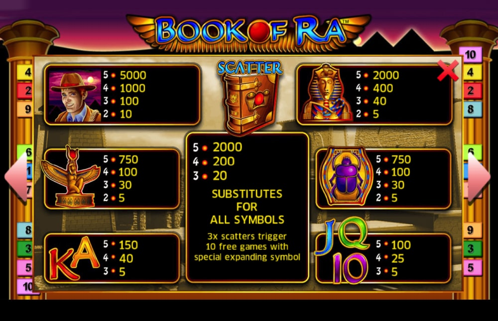 Online Casino Book Of Ra Paysafecard