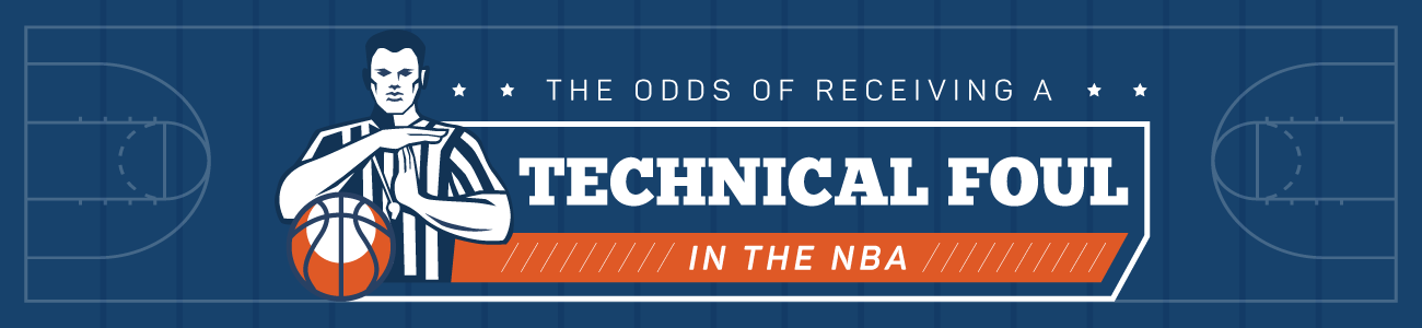 Chances of a Technical Foul