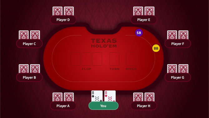 Best Online Texas Holdem Poker Sites