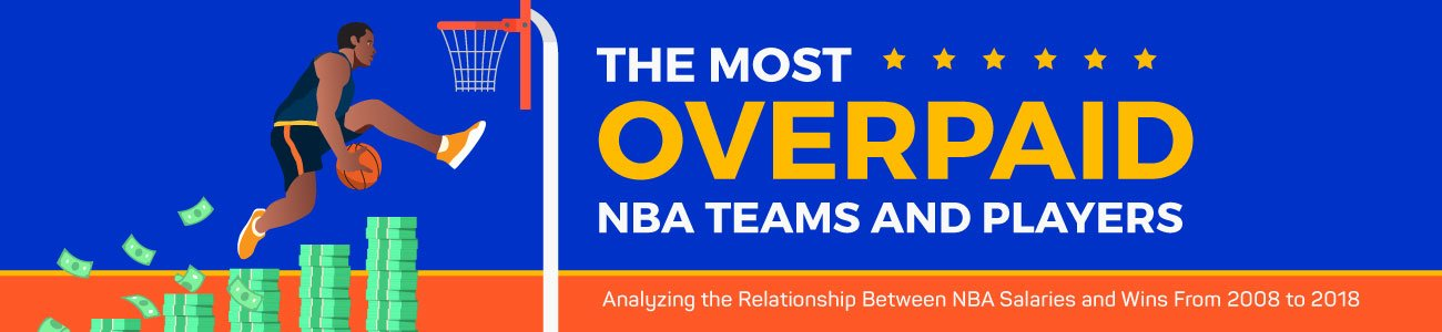the-most-overpaid-nba-teams-and-players