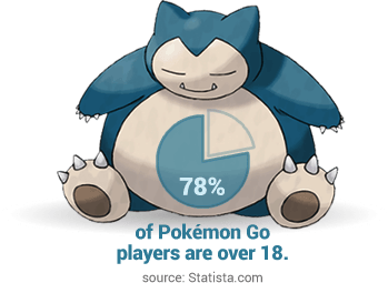 Pokemon with pokemon go stats on his belly