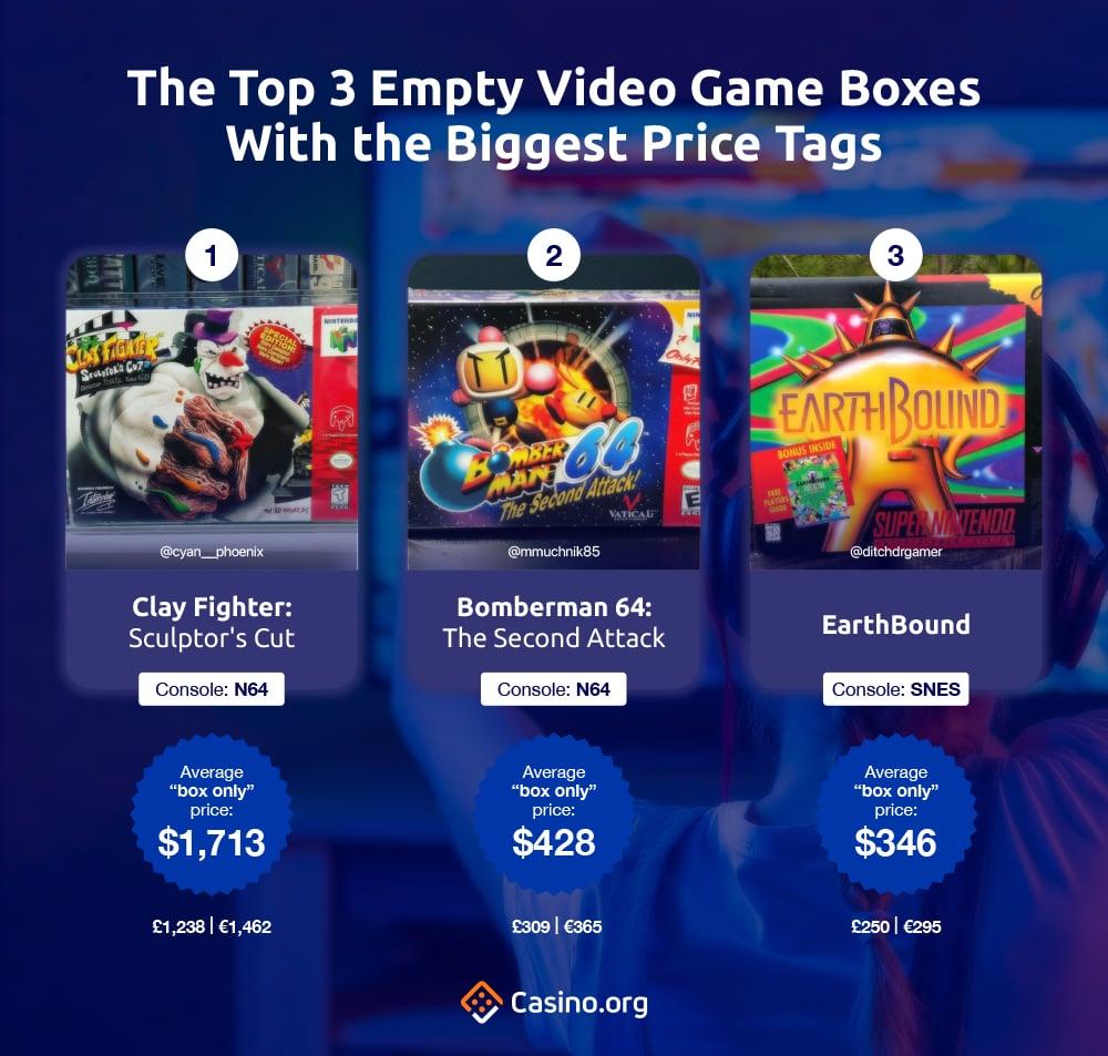Top 3 Kotak Video Game Kosong Dengan Harga Terbesar Tags