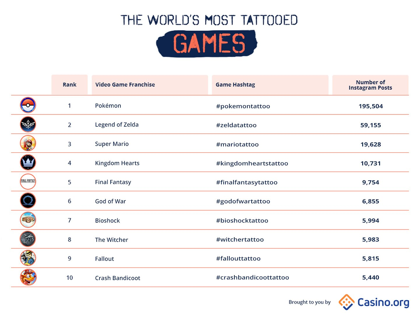 most tattooed games in the world