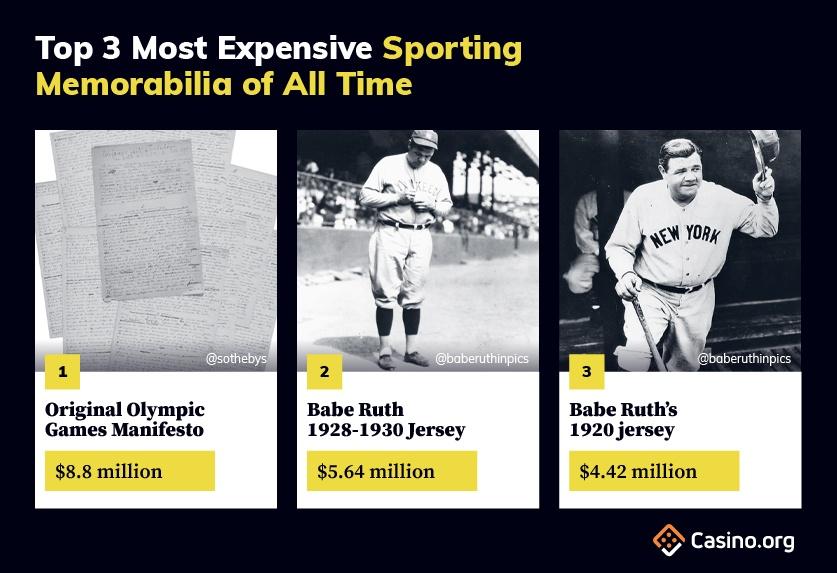 3 Memorabilia olahraga termahal