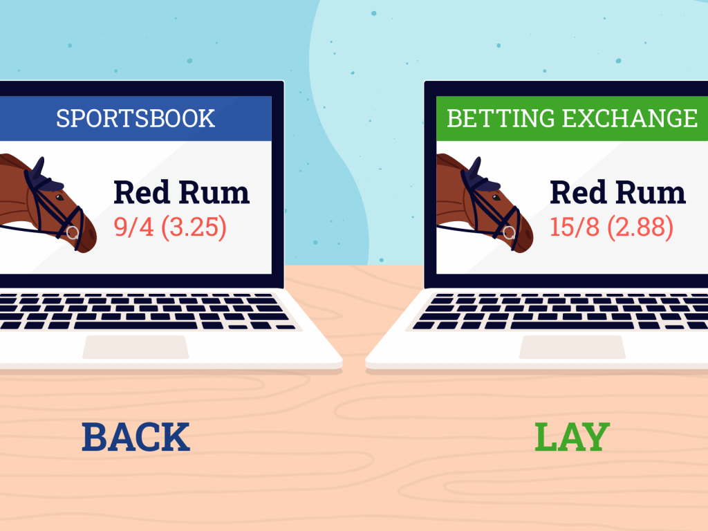 Arb betting example in horse racing