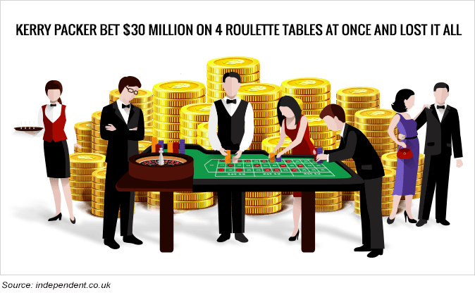 shows Kerry Packer lost $20 million on roulette