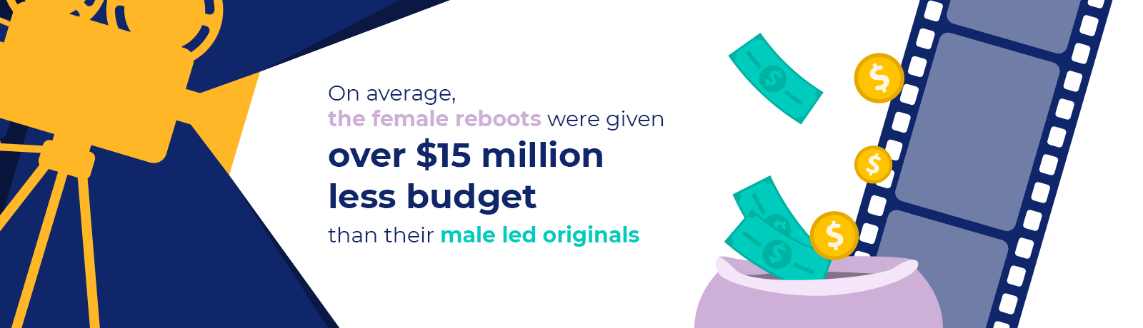 infographic - female reboots budget