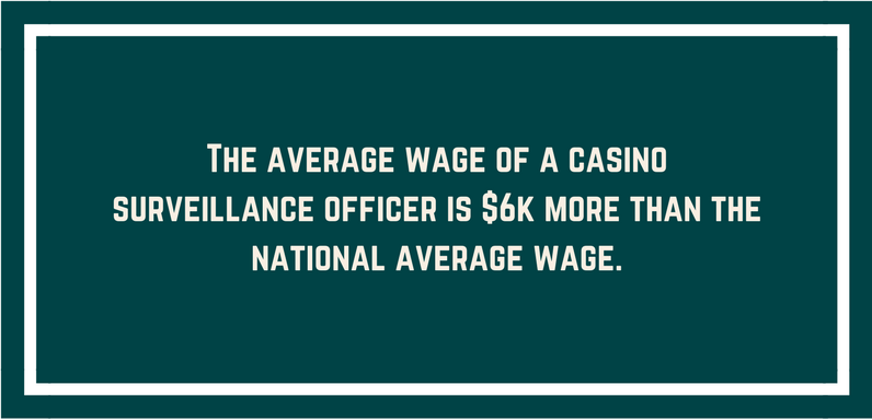 quote on green background about average casino security guard's pay