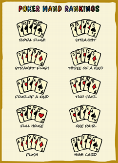 7-poker-hand-rankings