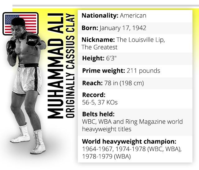 Muhammad Ali boxer profile