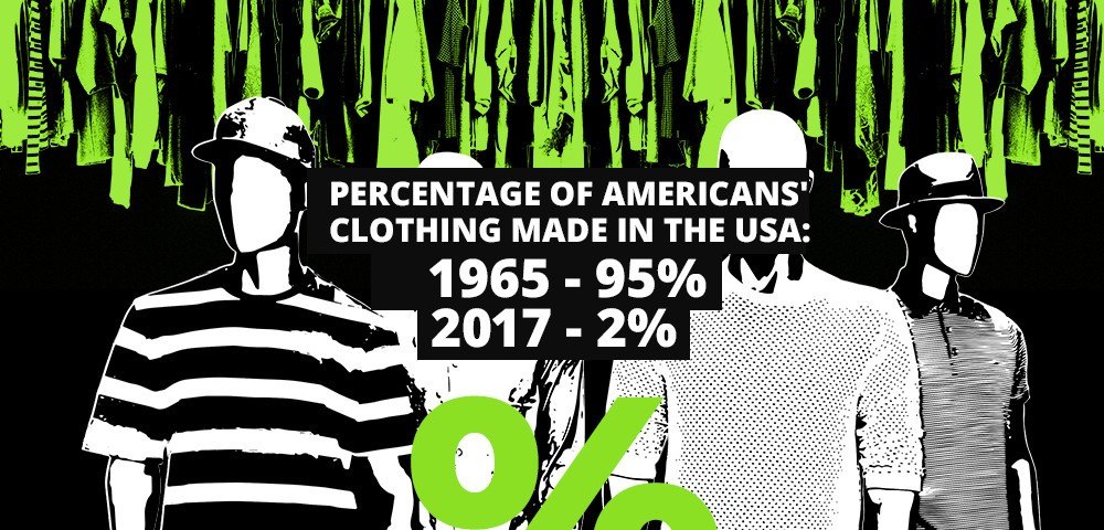 The true cost of consumed clothes in the US