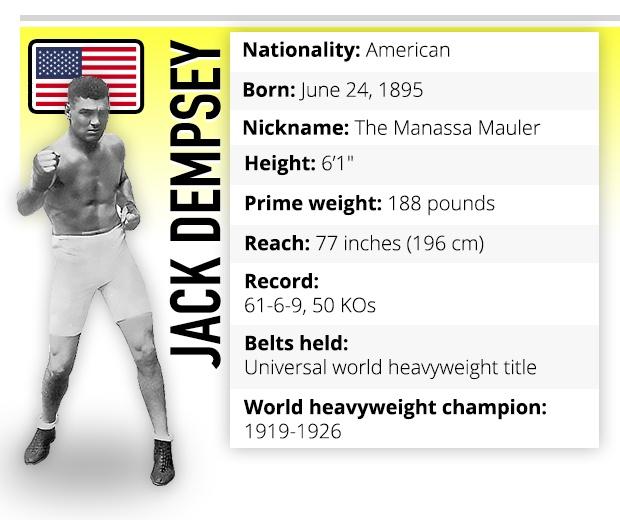 Jack Dempsey boxer profile