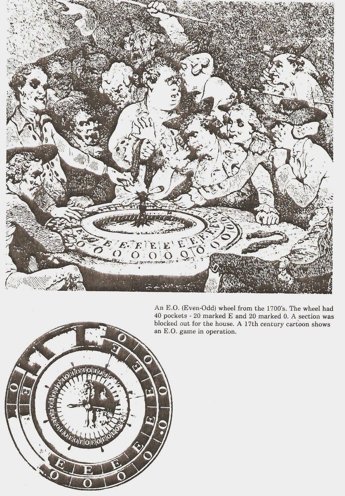 EO wheel - roulette