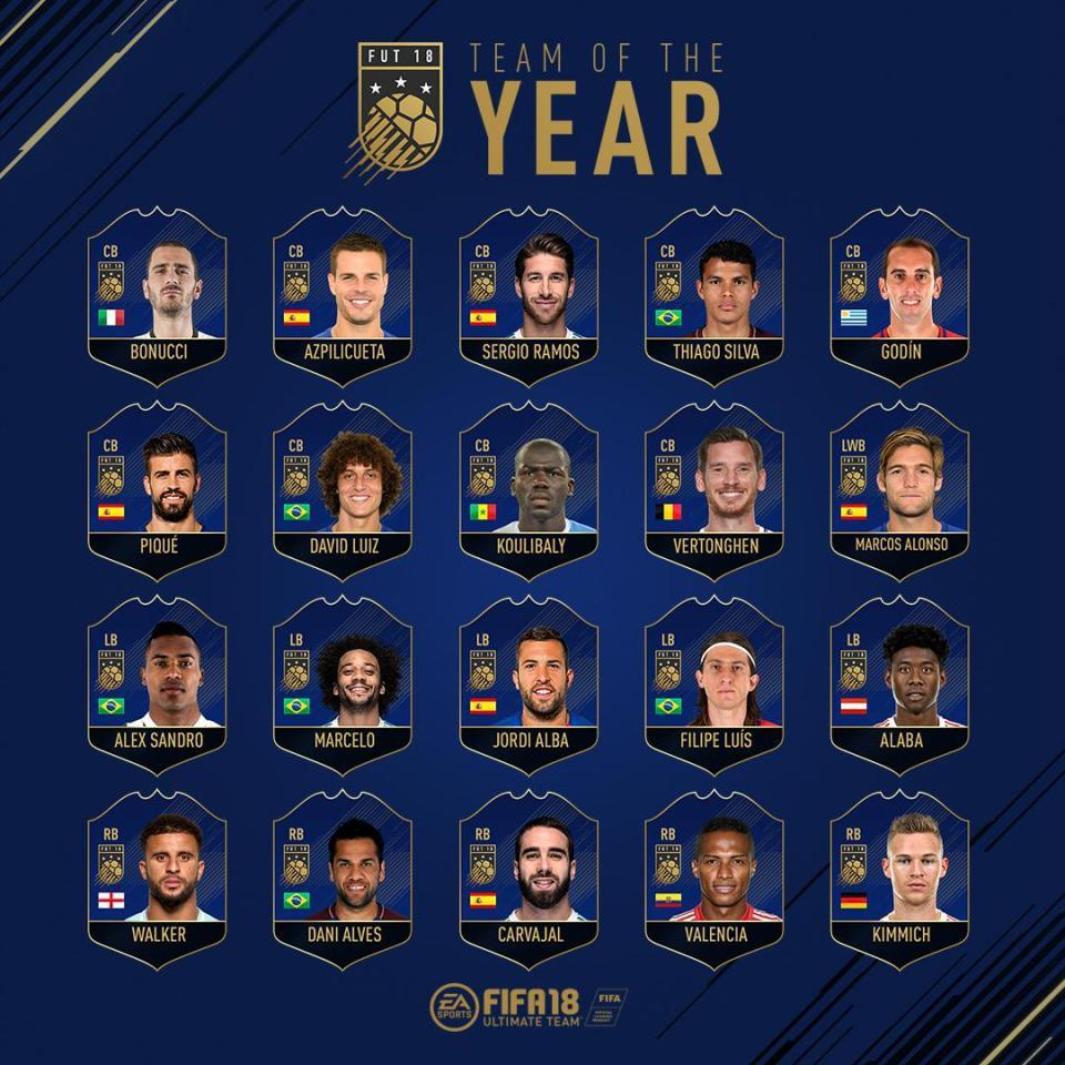 FIFA Team of the Year defenders