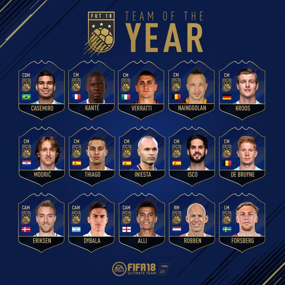 FIFA Team of the Year midfielders