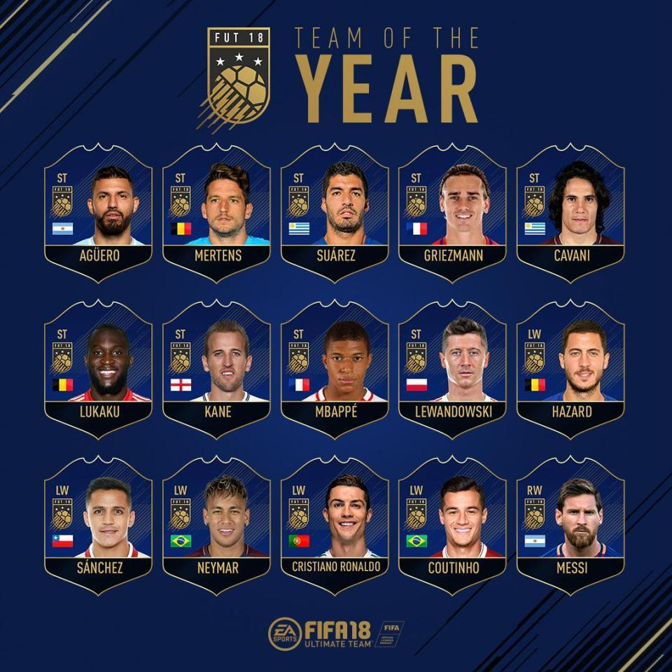 FIFA Team of the Year strikers