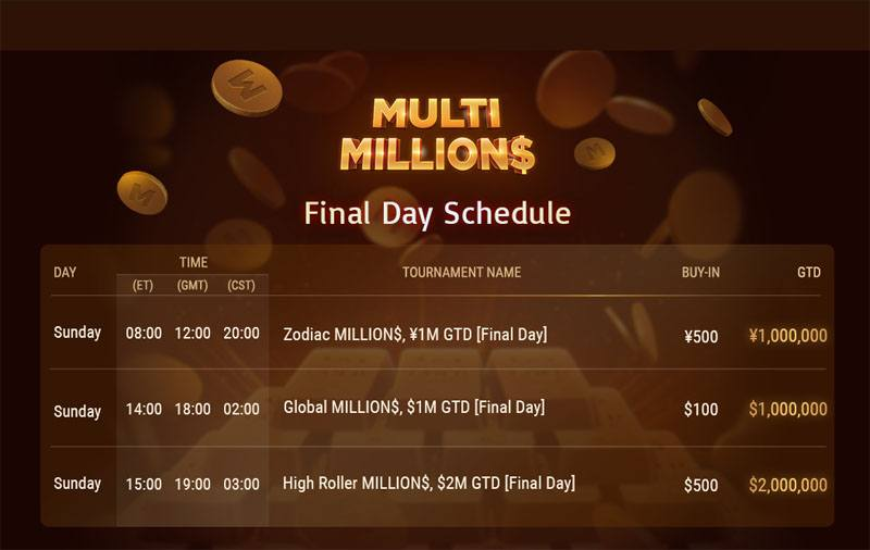 GGPoker Multi MILLION$ series