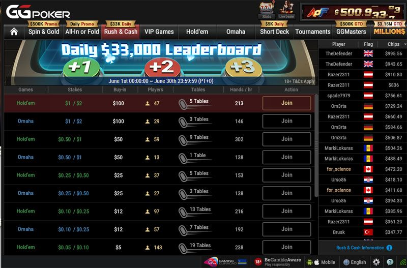 GGPoker speed poker