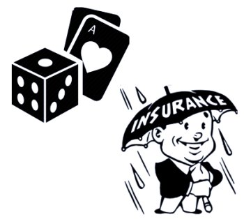 An image showing the similarity between gambling and insurance