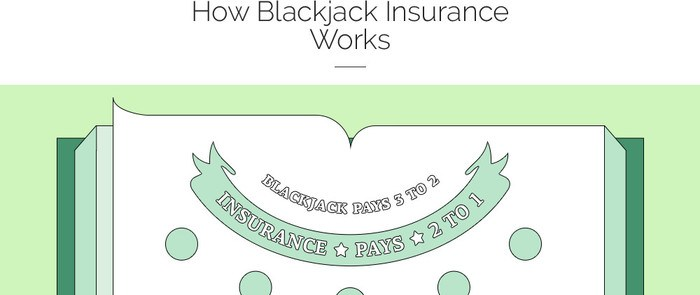 How blackjack insurance works for real money players
