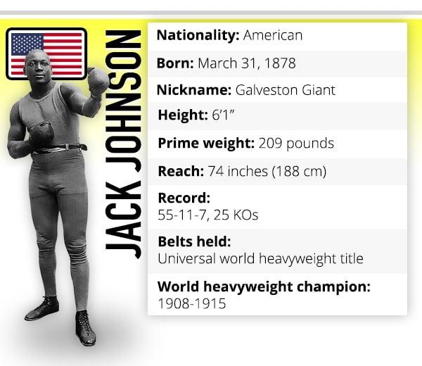 Jack Johnson boxer profile