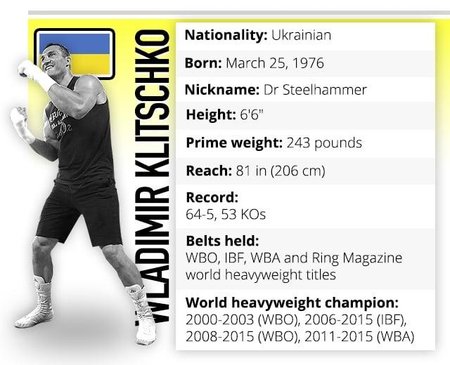 Wladimir Klitschko boxer profile