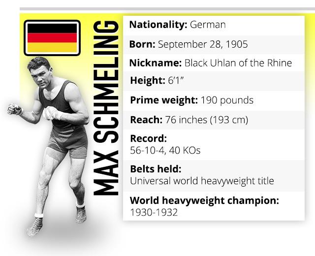 Max Schmeling boxer profile
