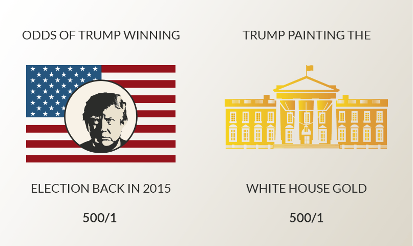Trump election odds and white house going gold