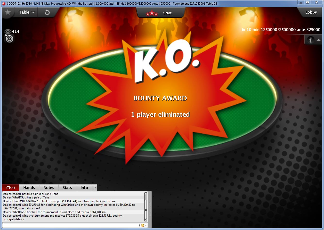 PKOs: The Pros, Cons, And Best Strategies To Gain An Advantage