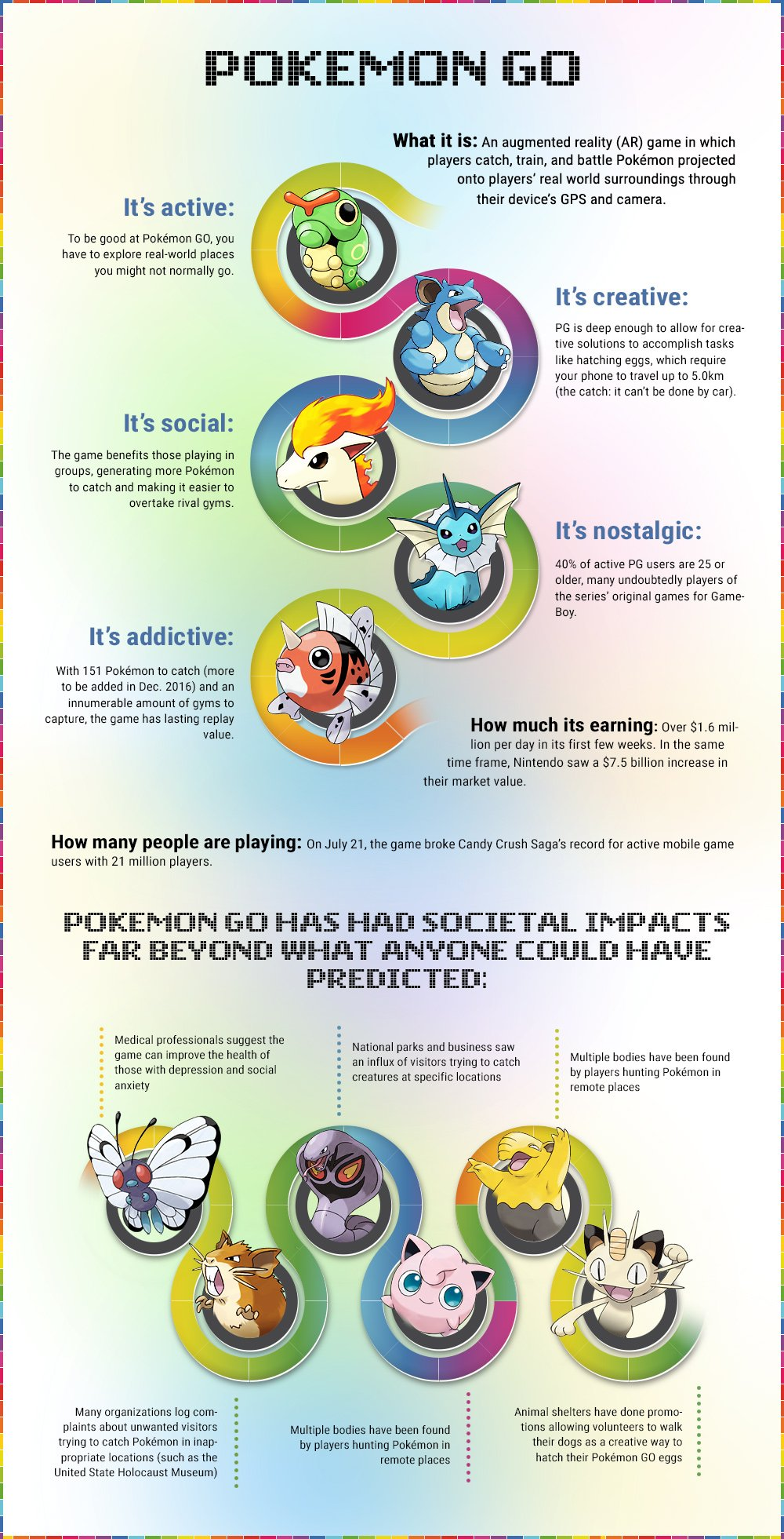 Pokemon GO. (Source: tombola.com)