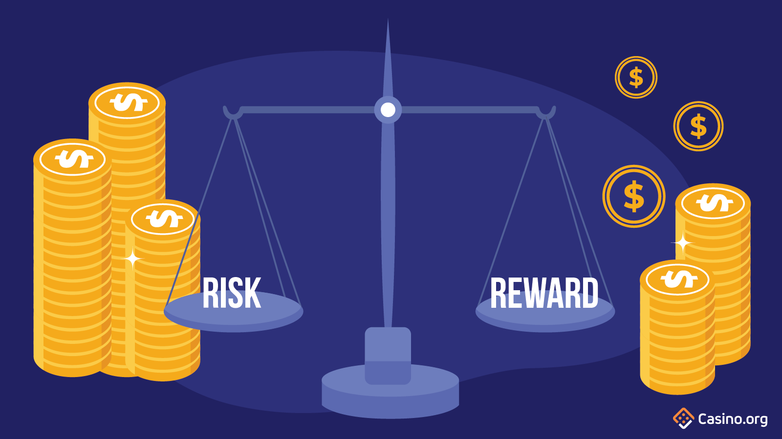 Risk vs Reward Ratio