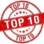 Top 10 YouTube Gambling Clips