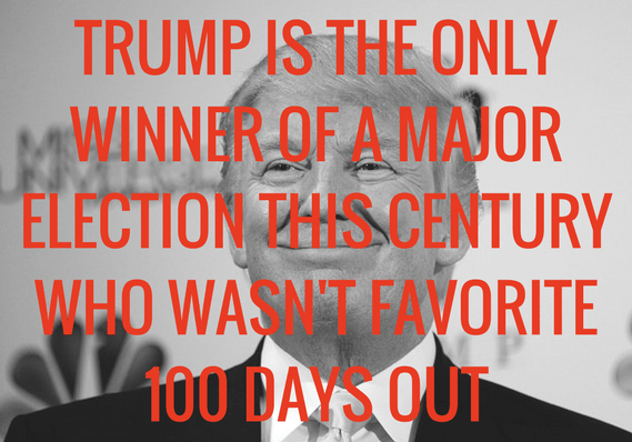 why trump was bettors favorite
