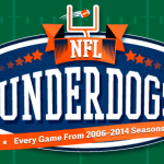 Betting for or Against the Underdog