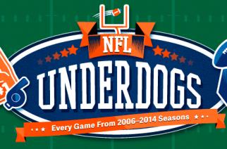 NFL Underdogs