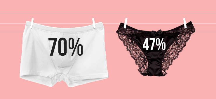 boxer shorts and knickers showing new year statistics on pink background