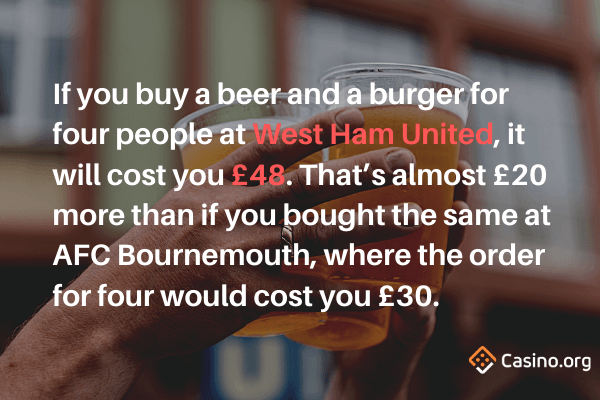 Burger and Beer Prices at Every Premier League Club