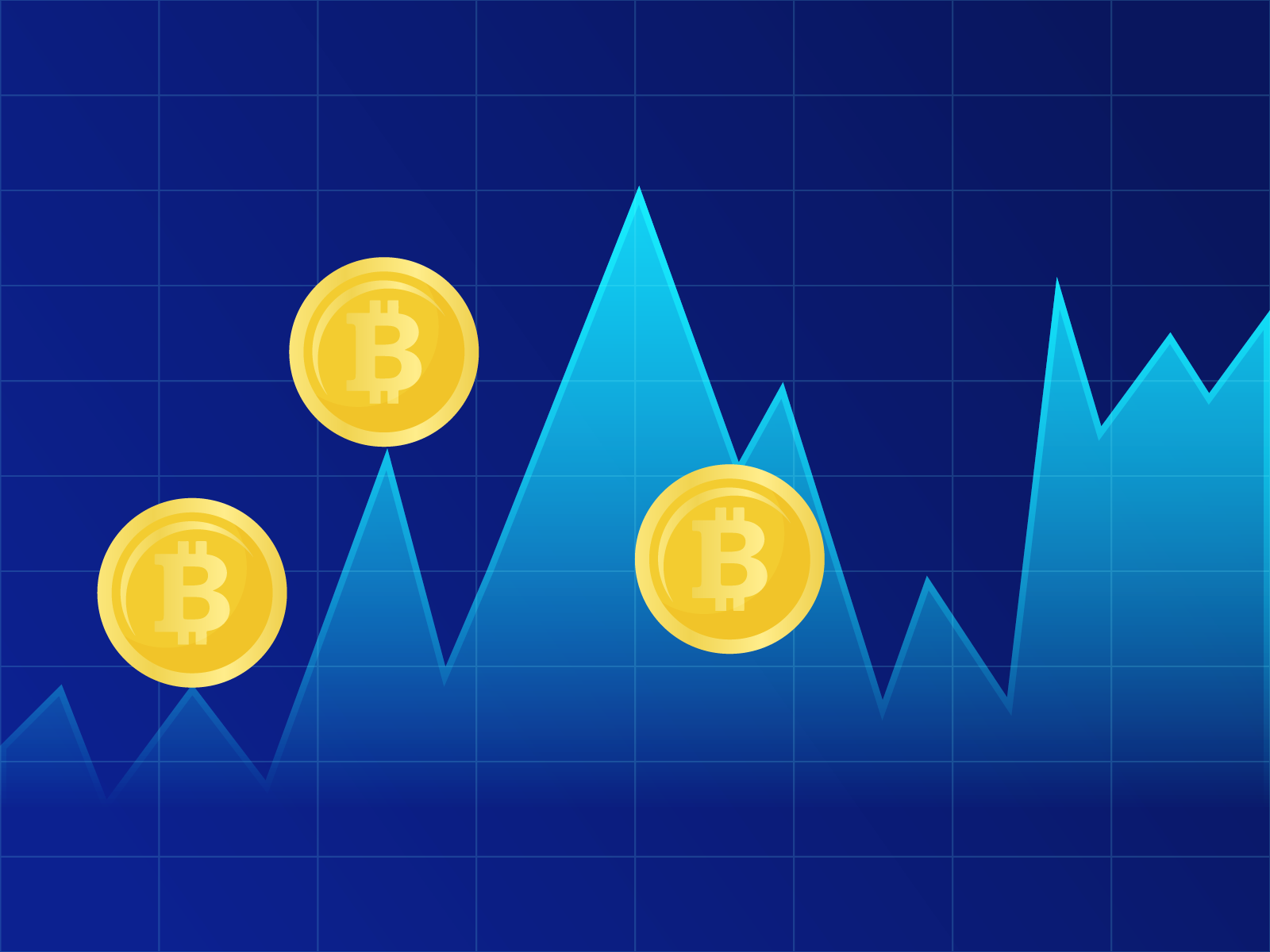 Graph showing bitcoin volatility