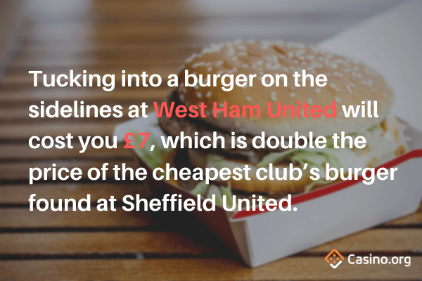 Burger Prices at Every Premier League Club