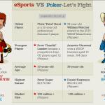 eSports Vs. Poker: Let's Fight!