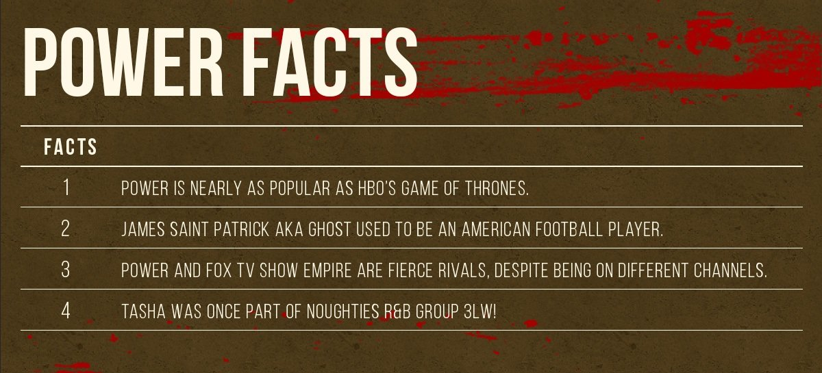 facts about power
