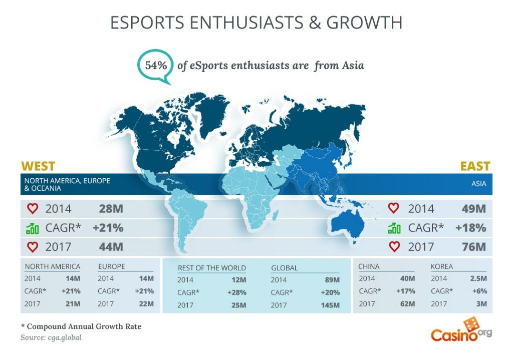 map showing esports watchers around the world