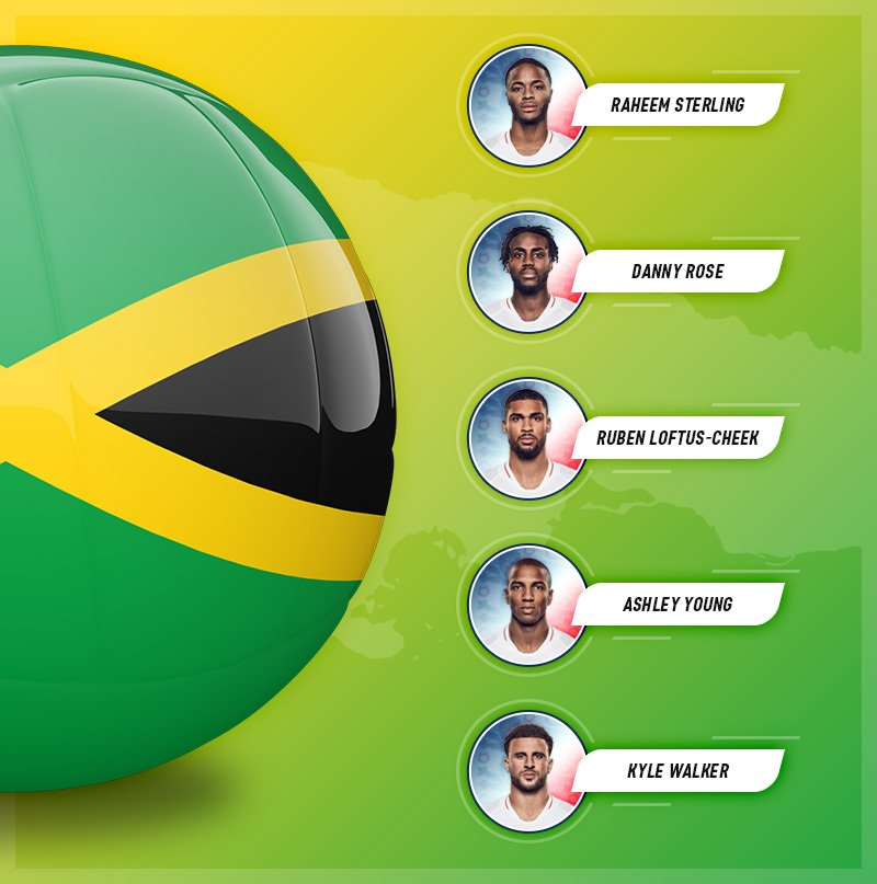 Five players from the England World Cup squad who could have played for Jamaica, on a Jamaica flag background