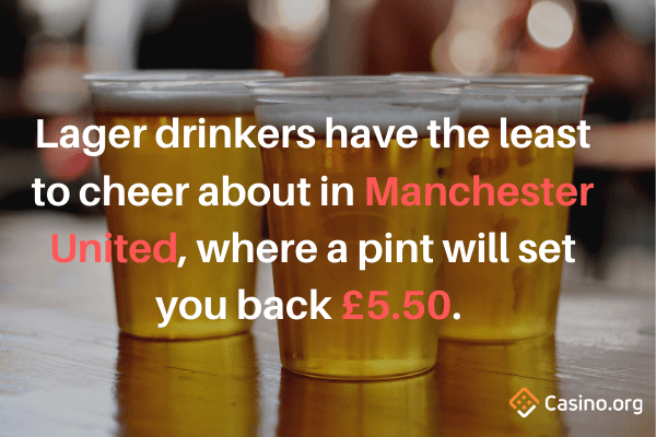 Beer Prices at Every Premier League Club