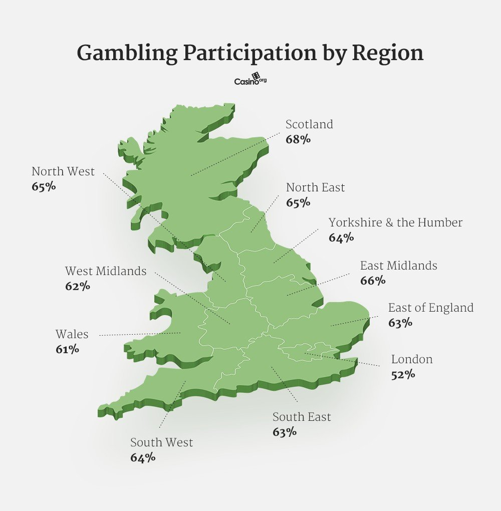 map of gambling participation by region in the UK
