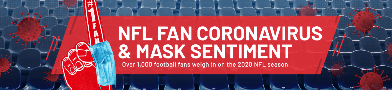 41% Of Football Fans Won't Attend Games Due To Concerns Of Contracting Coronavirus