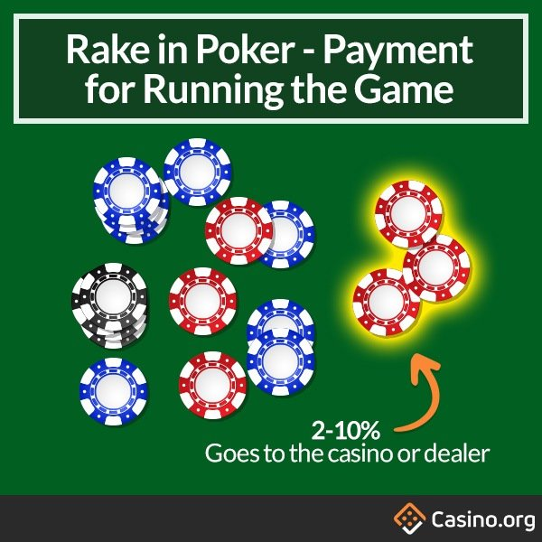 If you make it a habit to play poker on weekends after a long work week, you'll get used to playing poker tired.If you're always drinking before or while playing poker, you won't be the best poker player you can be.If you want to make money playing poker, you need to take resting seriously.Make a ritual out of how you play poker.